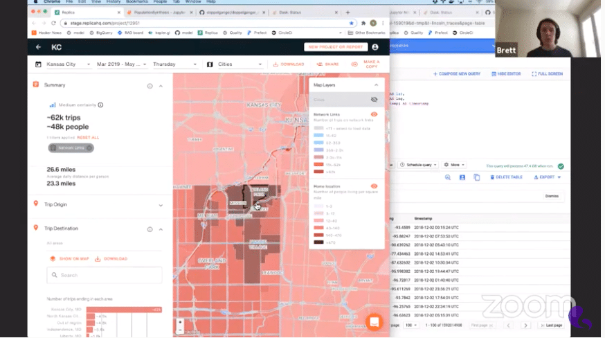 A look at commuter data in Kansas City