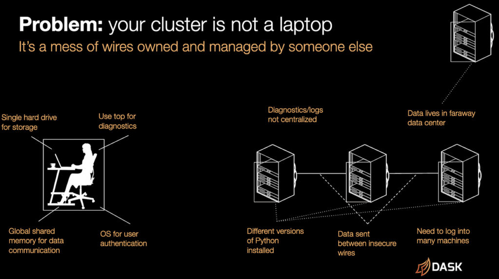 A diagram showing how your cluster is not a laptop.