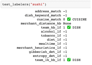 """test_labelers(""""sushi"""") code and results in a Jupyter Notebook cell."""